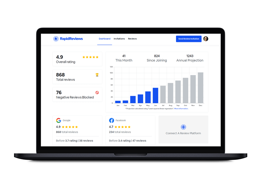 Rapid Reviews Reputation Management Platform Dashboard